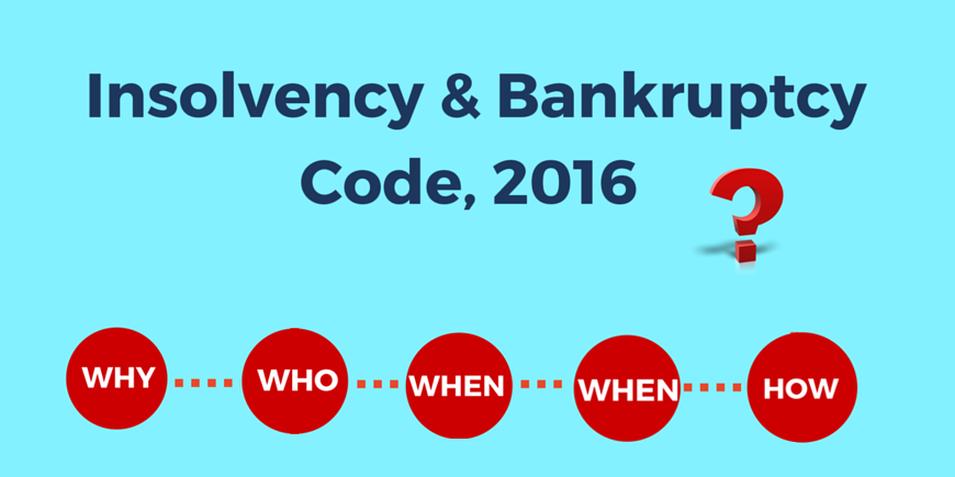SOME-FACTS-RELATED-TO-FAST-TRACK-INSOLVENCY-PROCESS.